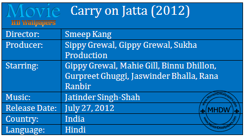 Carry on Jatta 2012 Cast Carry on Jatta (2012)