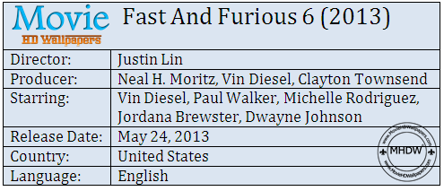 Fast And Furious 6 2013 Cast Fast And Furious 6 (2013)