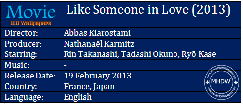 Like Someone in Love (2013) Cast