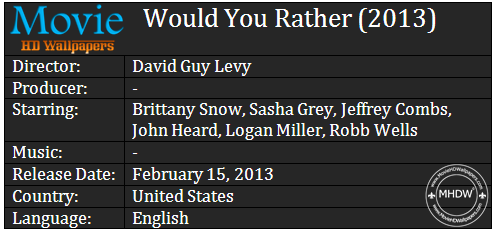 Would You Rather (2013) Cast