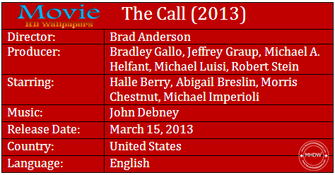 The Call 2013 Cast The Call (2013)