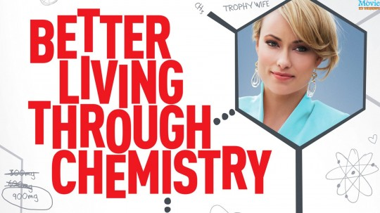Better Living Through Chemistry Wallpapers